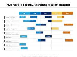 Five Years IT Security Awareness Program Roadmap
