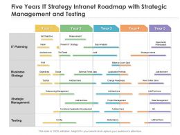 Five Years IT Strategy Intranet Roadmap With Strategic Management And Testing