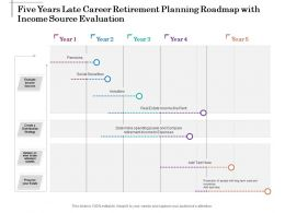 Five Years Late Career Retirement Planning Roadmap With Income Source Evaluation