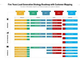 Five Years Lead Generation Strategy Roadmap With Customer Mapping