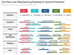 Five Years Lean Manufacturing Roadmap To Improve Production