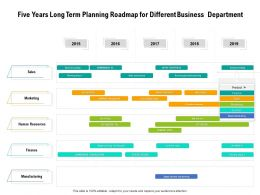 Five Years Long Term Planning Roadmap For Different Business Department