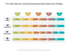 Five Years Machine Learning Roadmap Exhibiting Deployment Strategy