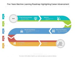 Five Years Machine Learning Roadmap Highlighting Career Advancement
