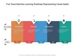 Five Years Machine Learning Roadmap Representing Career Ladder