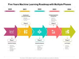 Five Years Machine Learning Roadmap With Multiple Phases