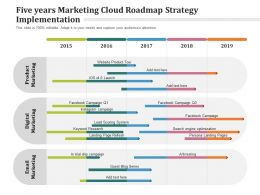 Five Years Marketing Cloud Roadmap Strategy Implementation
