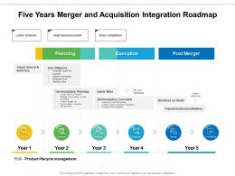 Five Years Merger And Acquisition Integration Roadmap