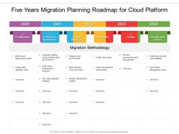 Five Years Migration Planning Roadmap For Cloud Platform
