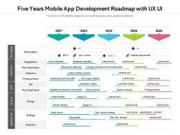 Five Years Mobile App Development Roadmap With UX UI
