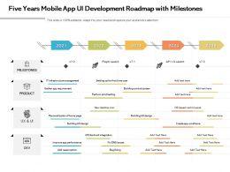Five Years Mobile App UI Development Roadmap With Milestones