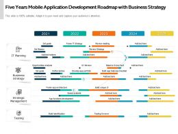 Five Years Mobile Application Development Roadmap With Business Strategy