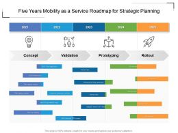 Five Years Mobility As A Service Roadmap For Strategic Planning