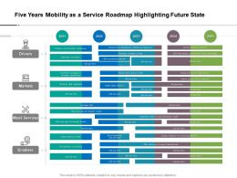 Five Years Mobility As A Service Roadmap Highlighting Future State