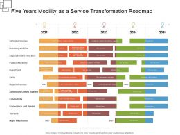 Five Years Mobility As A Service Transformation Roadmap