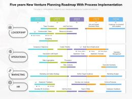 Five Years New Venture Planning Roadmap With Process Implementation