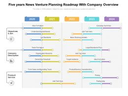 Five Years News Venture Planning Roadmap With Company Overview