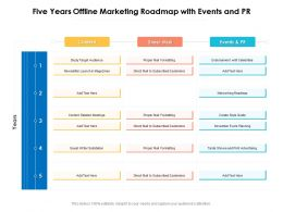 Five Years Offline Marketing Roadmap With Events And PR
