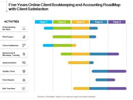 Five Years Online Client Bookkeeping And Accounting Roadmap With Client Satisfaction