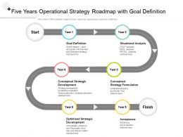 Five Years Operational Strategy Roadmap With Goal Definition