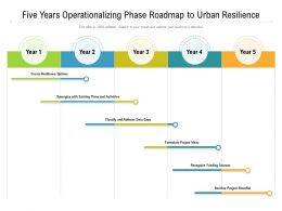 Five Years Operationalizing Phase Roadmap To Urban Resilience