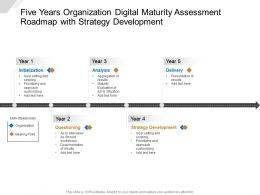 Five Years Organization Digital Maturity Assessment Roadmap With Strategy Development