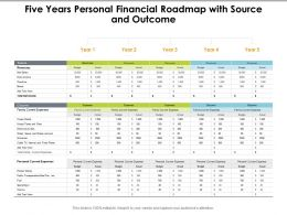 Five Years Personal Financial Roadmap With Source And Outcome