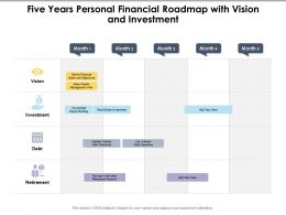 Five Years Personal Financial Roadmap With Vision And Investment