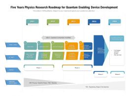 Five Years Physics Research Roadmap For Quantum Enabling Device Development