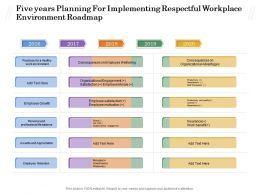 Five Years Planning For Implementing Respectful Workplace Environment Roadmap