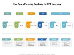 Five Years Planning Roadmap For RPA Learning