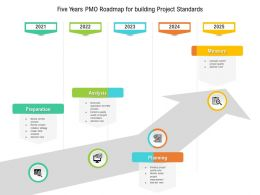 Five Years PMO Roadmap For Building Project Standards