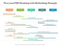 Five Years PMO Roadmap With Methodology Example