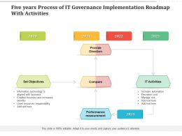 Five Years Process Of IT Governance Implementation Roadmap With Activities