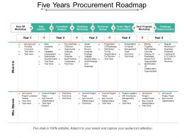 Five Years Procurement Roadmap