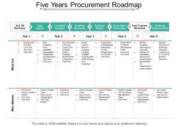 five_years_procurement_roadmap_Slide01
