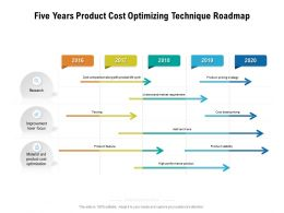 Five Years Product Cost Optimizing Technique Roadmap
