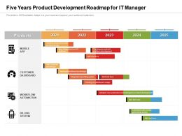 Five Years Product Development Roadmap For IT Manager