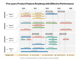 Five Years Product Feature Roadmap With Effective Performance