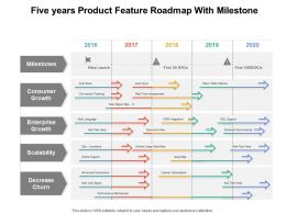 Five Years Product Feature Roadmap With Milestone