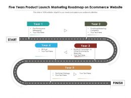 Five Years Product Launch Marketing Roadmap On Ecommerce Website