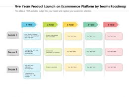 Five Years Product Launch On Ecommerce Platform By Teams Roadmap