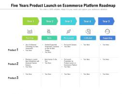 Five Years Product Launch On Ecommerce Platform Roadmap