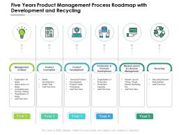 Five Years Product Management Process Roadmap With Development And Recycling