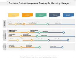 Five Years Product Management Roadmap For Marketing Manager