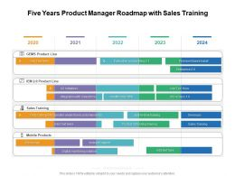 Five Years Product Manager Roadmap With Sales Training