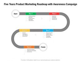 Five Years Product Marketing Roadmap With Awareness Campaign
