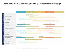 Five Years Product Marketing Roadmap With Facebook Campaign