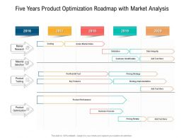 Five Years Product Optimization Roadmap With Market Analysis