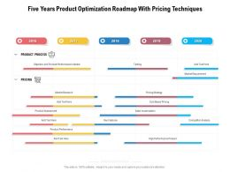 Five Years Product Optimization Roadmap With Pricing Techniques